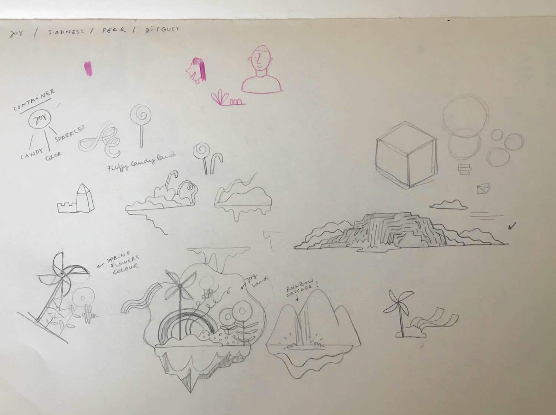 Ana Seixas Sketch 1